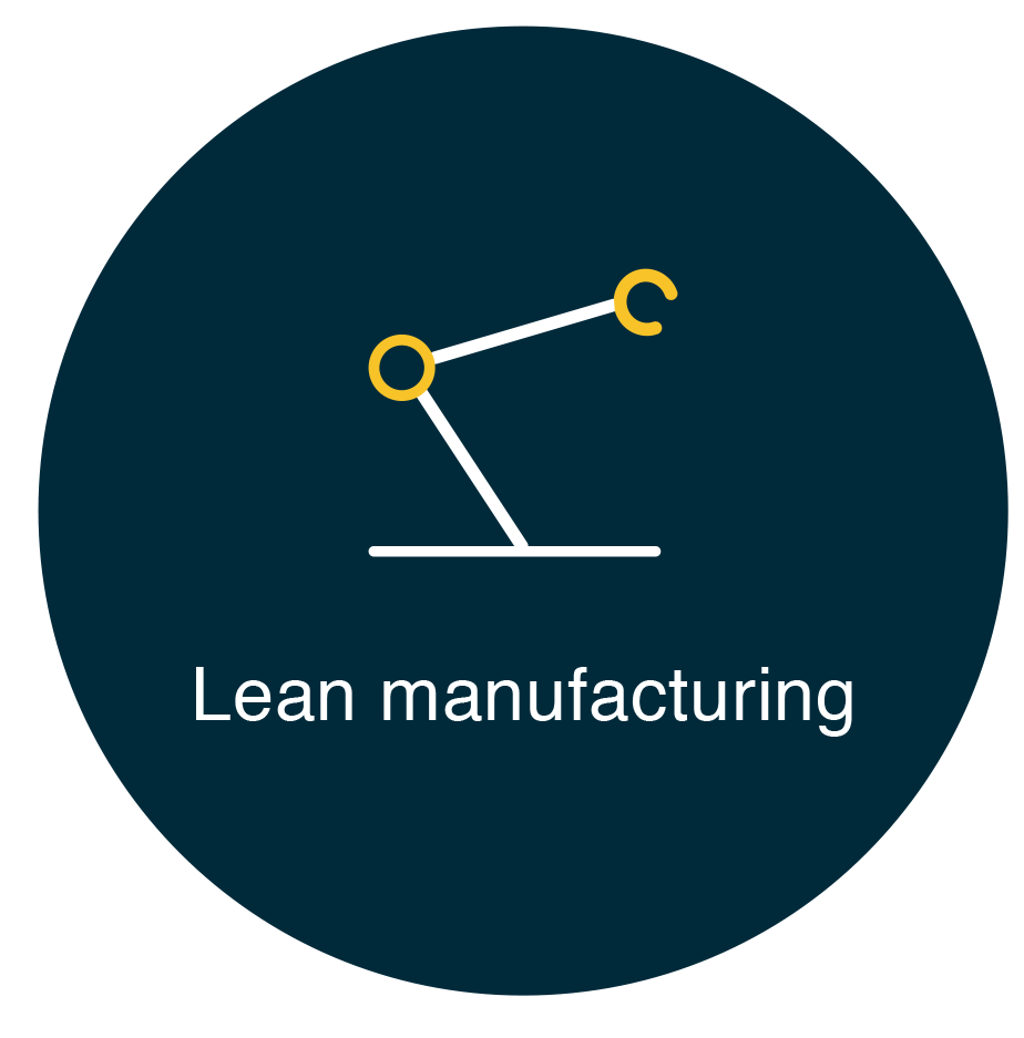 Lean manufacturing.png